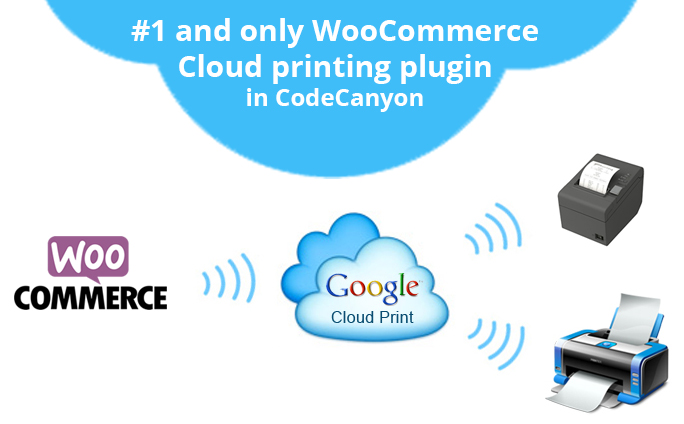 WooCommerce Google Cloud Print | Woocommerce Automatic Order Printing Download